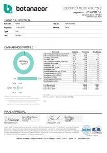 Lab Results 1500MG FULL SPECTRUM - Potency