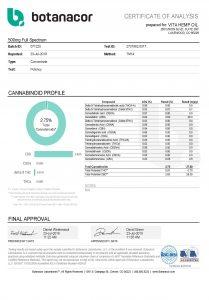 Lab Results 500mg Full Spectrum - Potency