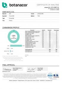 LAB RESULTS 500MG CBD MUSCLE GEL