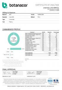 VITA HEMP OIL 5000mg Full Spectrum - Potency - Lab Results
